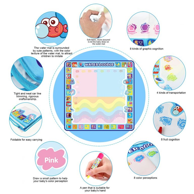 Coolplay 100x100cm Magic Water Drawing Mat Doodle Mat 4 Drawing Pens 1 Stamps Set Painting Board 4 / Shop Social Online Store